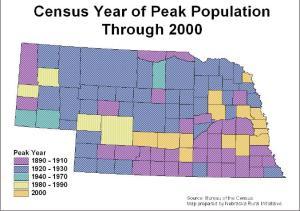Nebraska Peak Population