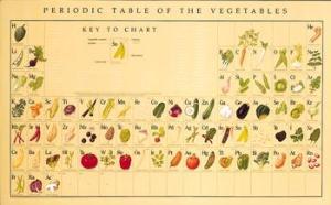 Veggie_table