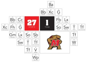 Terps_sports